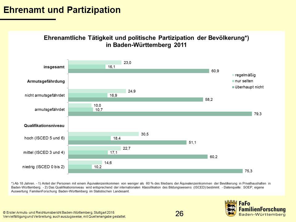 27 Kernaussage 9 © Statistisches Landesamt Baden-Württemberg, Stuttgart, 2015 Vervielfältigung und Verbreitung, auch auszugsweise, mit Quellenangabe gestattet.