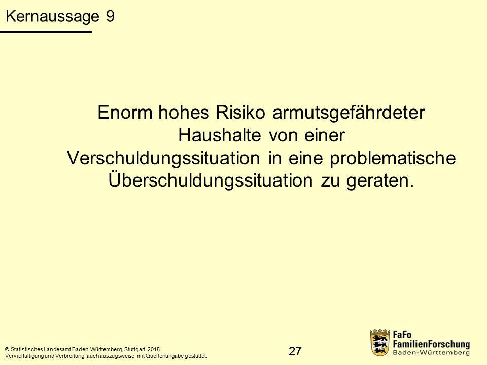 28 Schulden und Überschuldung © Statistisches Landesamt Baden-Württemberg, Stuttgart, 2015 Vervielfältigung und Verbreitung, auch auszugsweise, mit Quellenangabe gestattet.