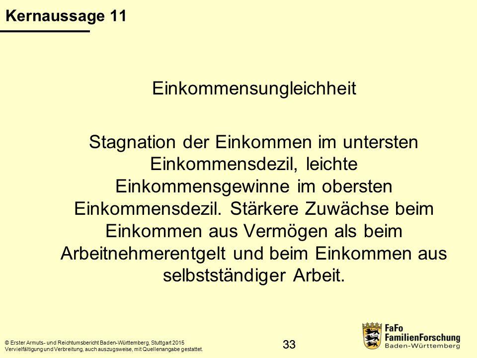 34 Entwicklung Einkommenslage © Statistisches Landesamt Baden-Württemberg, Stuttgart, 2015 Vervielfältigung und Verbreitung, auch auszugsweise, mit Quellenangabe gestattet.