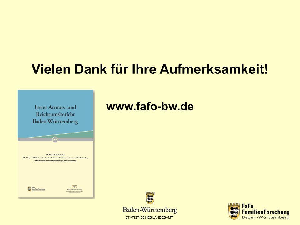 41 Armutsgefährdungsschwellen © Statistisches Landesamt Baden-Württemberg, Stuttgart, 2015 Vervielfältigung und Verbreitung, auch auszugsweise, mit Quellenangabe gestattet.