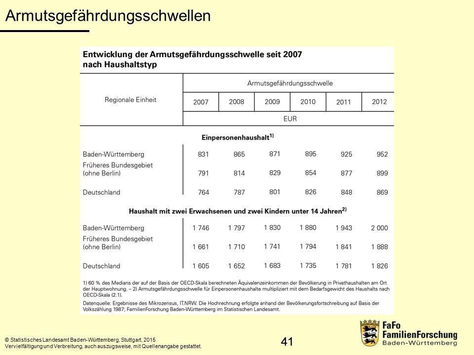 42 Armut- und soziale Ausgrenzung nach EU-Definition © Statistisches Landesamt Baden-Württemberg, Stuttgart, 2014 Vervielfältigung und Verbreitung, auch auszugsweise, mit Quellenangabe gestattet.