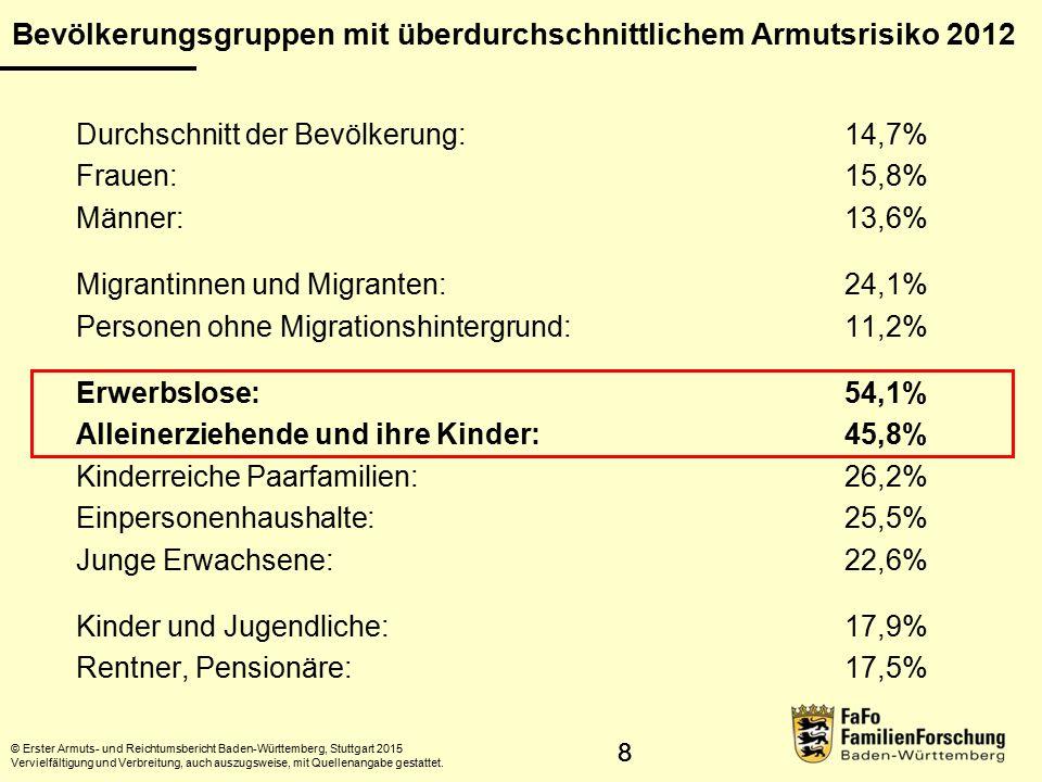 99 Entwicklung Armutsgefährdung © Statistisches Landesamt Baden-Württemberg, Stuttgart, 2015 Vervielfältigung und Verbreitung, auch auszugsweise, mit Quellenangabe gestattet.