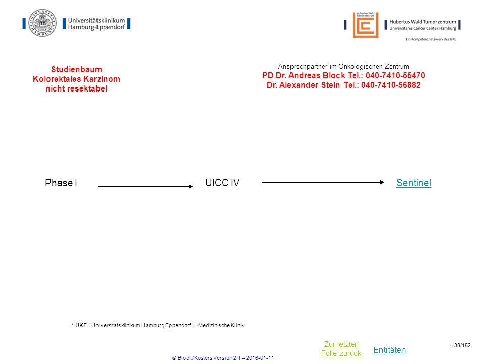 Entitäten Zur letzten Folie zurück Studienbaum Kolorektales Karzinom nicht resektabel Phase ISentinelUICC IV * UKE= Universitätsklinikum Hamburg Eppen