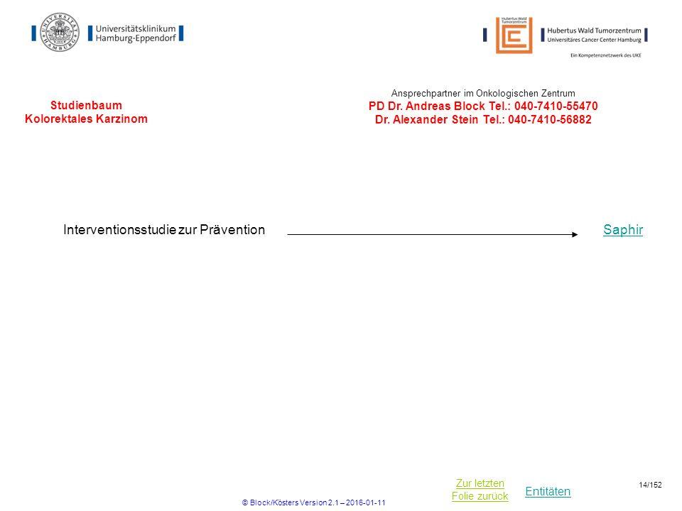 Entitäten Zur letzten Folie zurück Studienbaum Kolorektales Karzinom Ansprechpartner im Onkologischen Zentrum PD Dr.