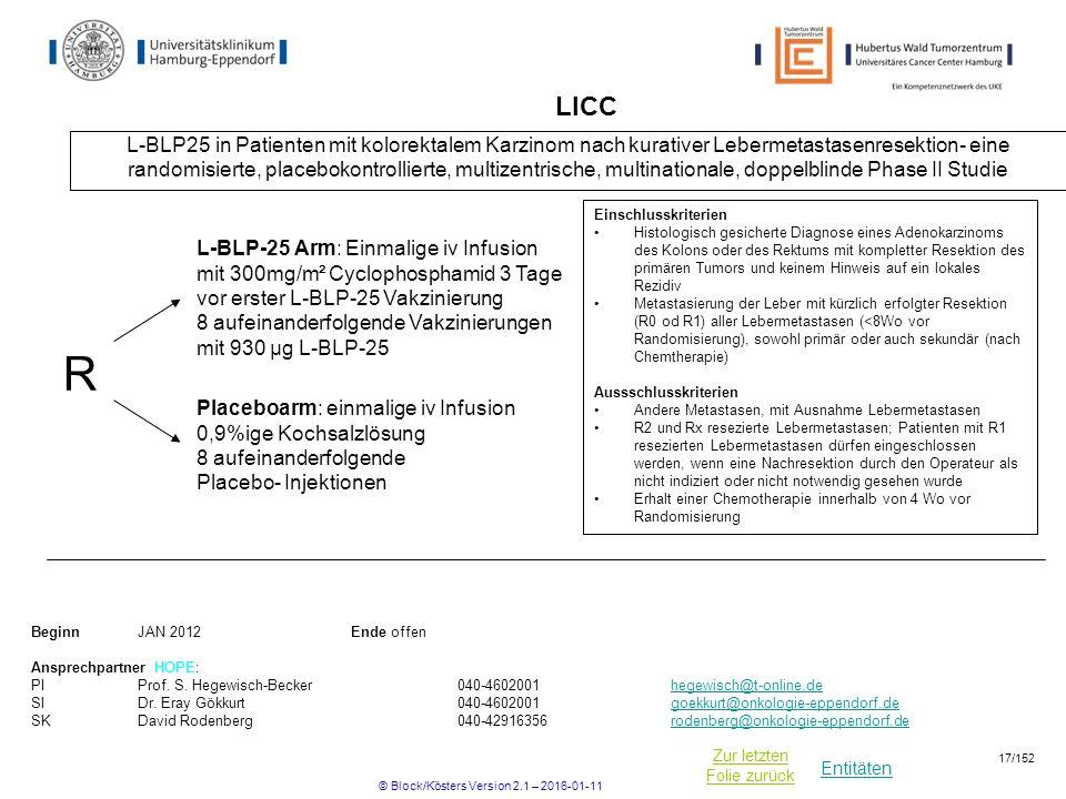 Entitäten Zur letzten Folie zurück LICC L-BLP25 in Patienten mit kolorektalem Karzinom nach kurativer Lebermetastasenresektion- eine randomisierte, placebokontrollierte, multizentrische, multinationale, doppelblinde Phase II Studie BeginnJAN 2012Ende offen Ansprechpartner HOPE: PIProf.
