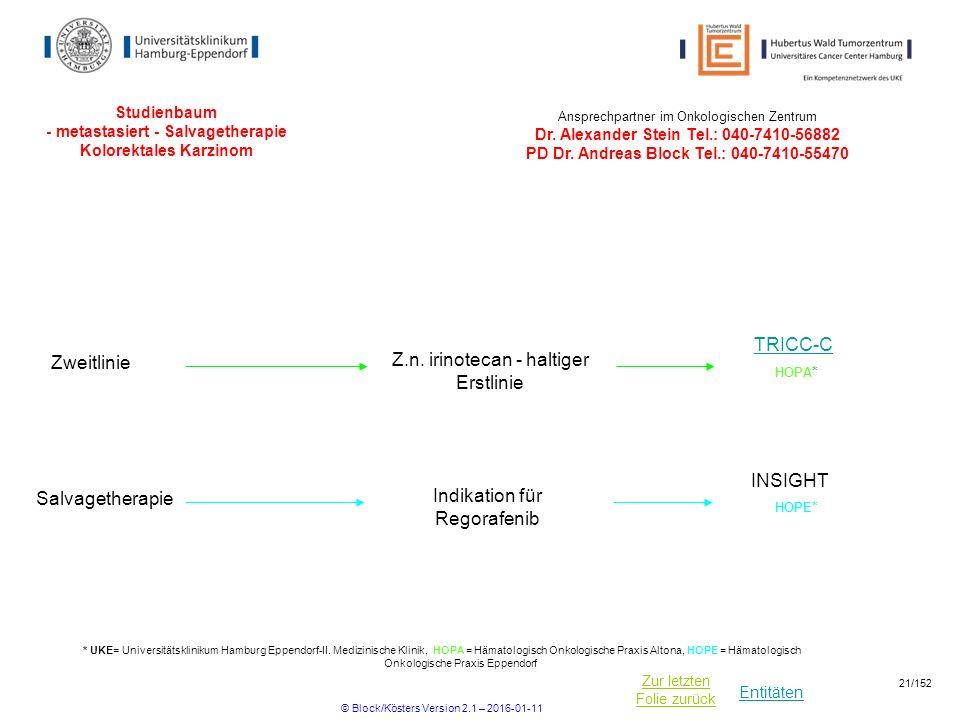 Entitäten Zur letzten Folie zurück Studienbaum - metastasiert - Salvagetherapie Kolorektales Karzinom Zweitlinie Z.n. irinotecan - haltiger Erstlinie