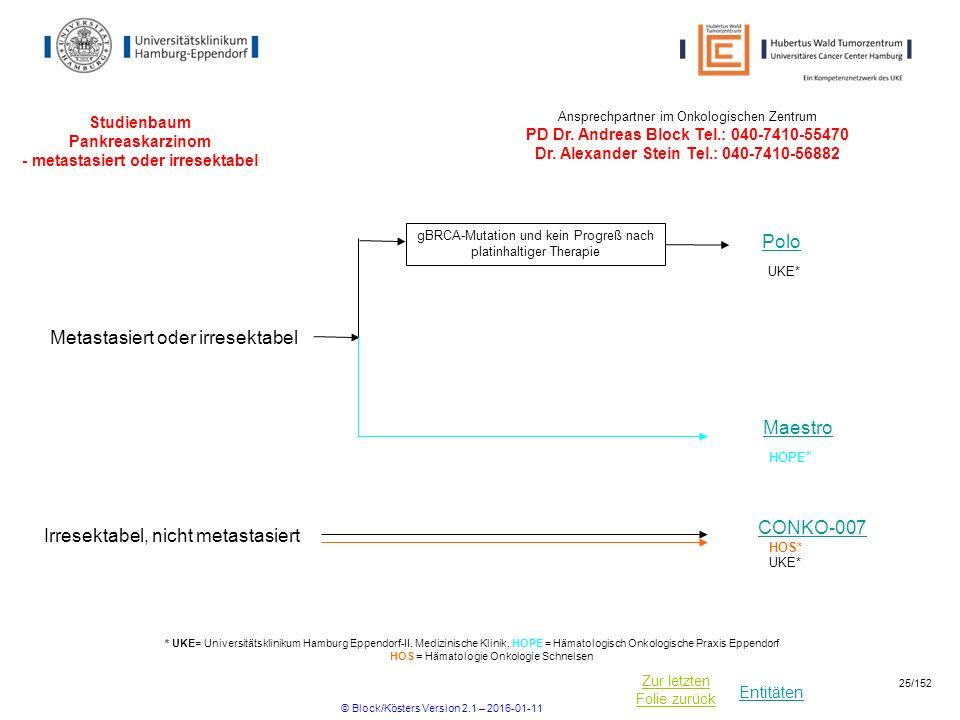 Entitäten Zur letzten Folie zurück Studienbaum Pankreaskarzinom - metastasiert oder irresektabel Metastasiert oder irresektabel Maestro HOPE * Ansprechpartner im Onkologischen Zentrum PD Dr.
