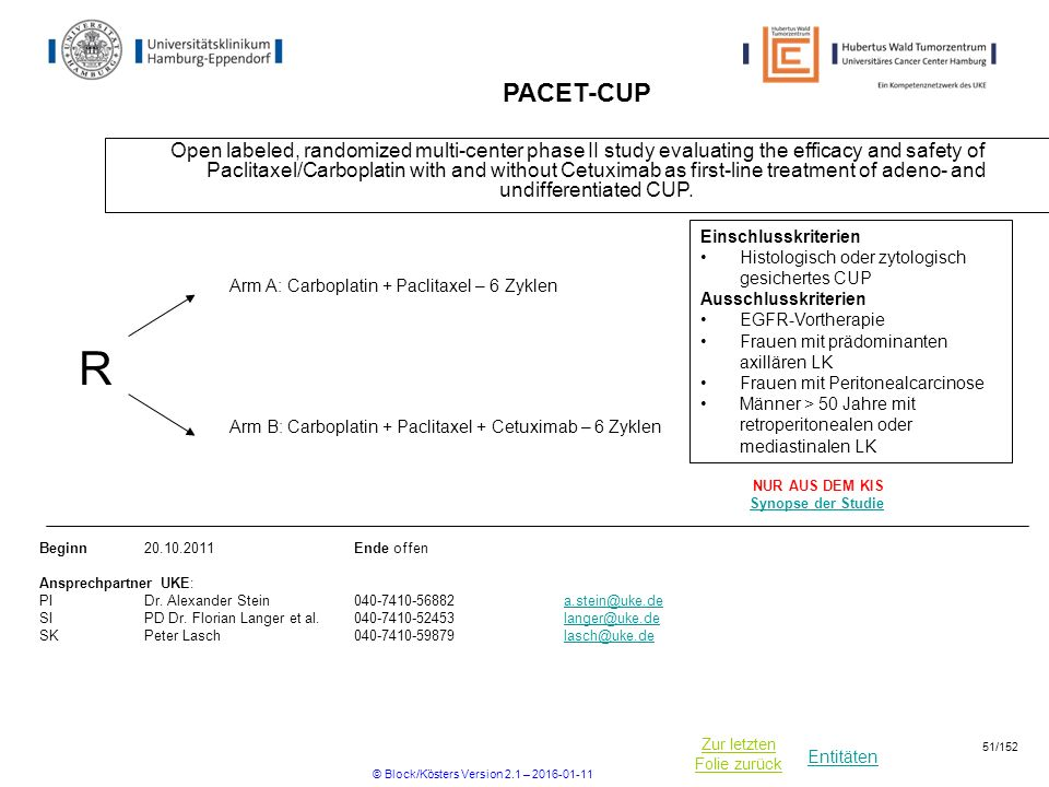 Entitäten Zur letzten Folie zurück PACET-CUP Open labeled, randomized multi-center phase II study evaluating the efficacy and safety of Paclitaxel/Carboplatin with and without Cetuximab as first-line treatment of adeno- and undifferentiated CUP.