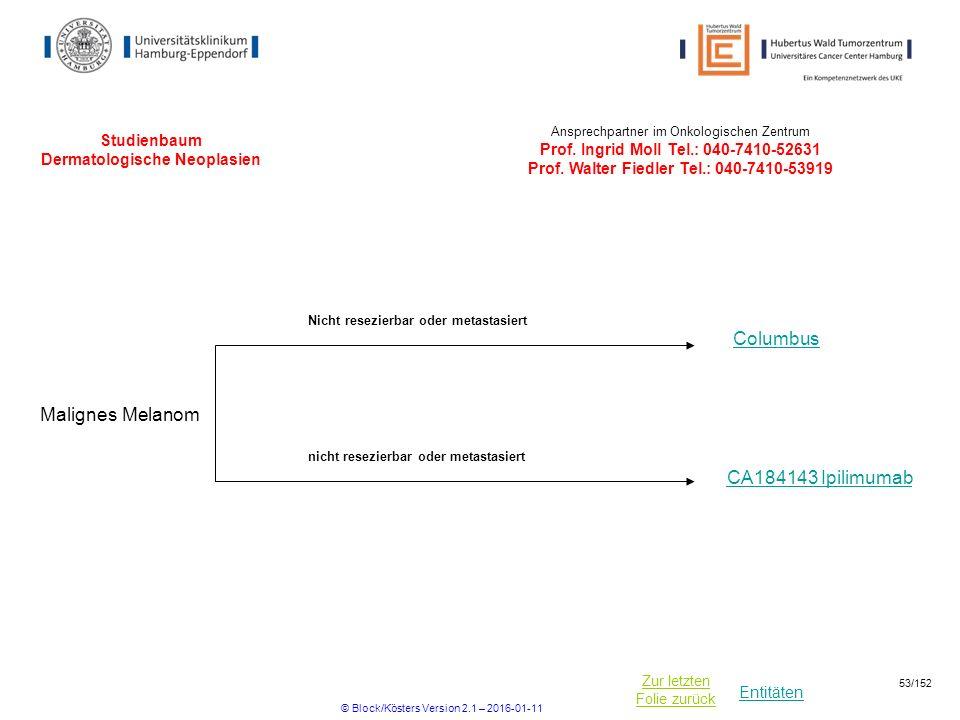Entitäten Zur letzten Folie zurück Studienbaum Dermatologische Neoplasien Malignes Melanom Columbus Ansprechpartner im Onkologischen Zentrum Prof. Ing