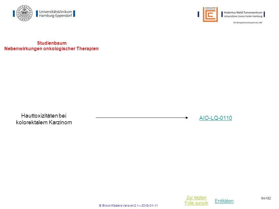 Entitäten Zur letzten Folie zurück Studienbaum Nebenwirkungen onkologischer Therapien Hauttoxizitäten bei kolorektalem Karzinom AIO-LQ-0110 © Block/Kösters Version 2.1 – 2016-01-11 54/152
