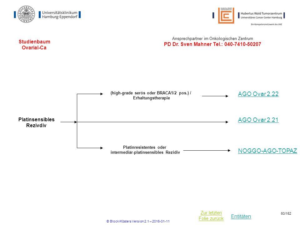 Entitäten Zur letzten Folie zurück Studienbaum Ovarial-Ca Platinsensibles Rezivdiv AGO Ovar 2.22 NOGGO-AGO-TOPAZ Ansprechpartner im Onkologischen Zentrum PD Dr.