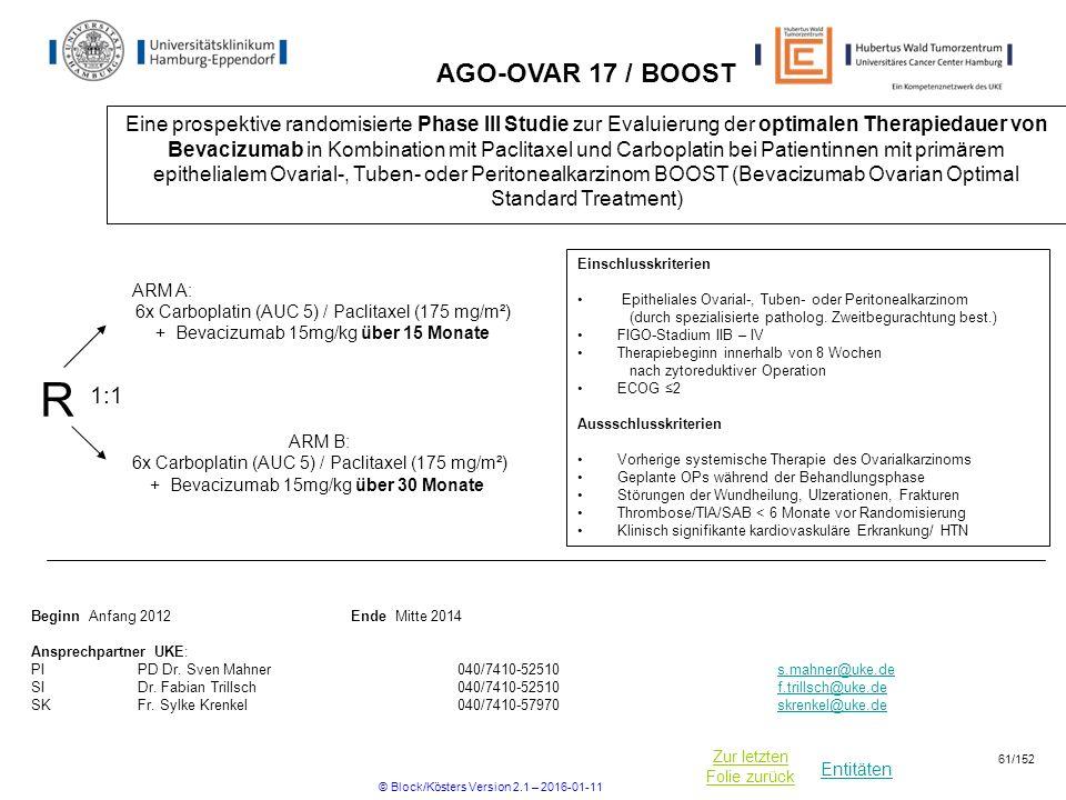 Entitäten Zur letzten Folie zurück AGO-OVAR 17 / BOOST Eine prospektive randomisierte Phase III Studie zur Evaluierung der optimalen Therapiedauer von Bevacizumab in Kombination mit Paclitaxel und Carboplatin bei Patientinnen mit primärem epithelialem Ovarial-, Tuben- oder Peritonealkarzinom BOOST (Bevacizumab Ovarian Optimal Standard Treatment) R ARM B: 6x Carboplatin (AUC 5) / Paclitaxel (175 mg/m²) + Bevacizumab 15mg/kg über 30 Monate 1:1 Einschlusskriterien Epitheliales Ovarial-, Tuben- oder Peritonealkarzinom (durch spezialisierte patholog.