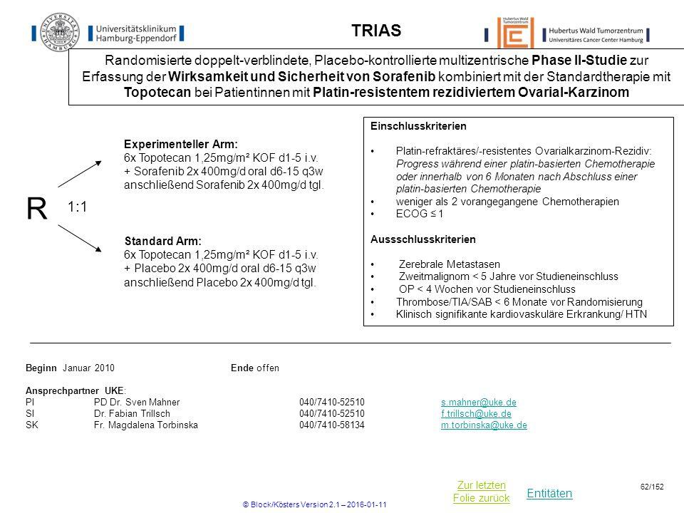 Entitäten Zur letzten Folie zurück TRIAS Randomisierte doppelt-verblindete, Placebo-kontrollierte multizentrische Phase II-Studie zur Erfassung der Wirksamkeit und Sicherheit von Sorafenib kombiniert mit der Standardtherapie mit Topotecan bei Patientinnen mit Platin-resistentem rezidiviertem Ovarial-Karzinom R Standard Arm: 6x Topotecan 1,25mg/m² KOF d1-5 i.v.