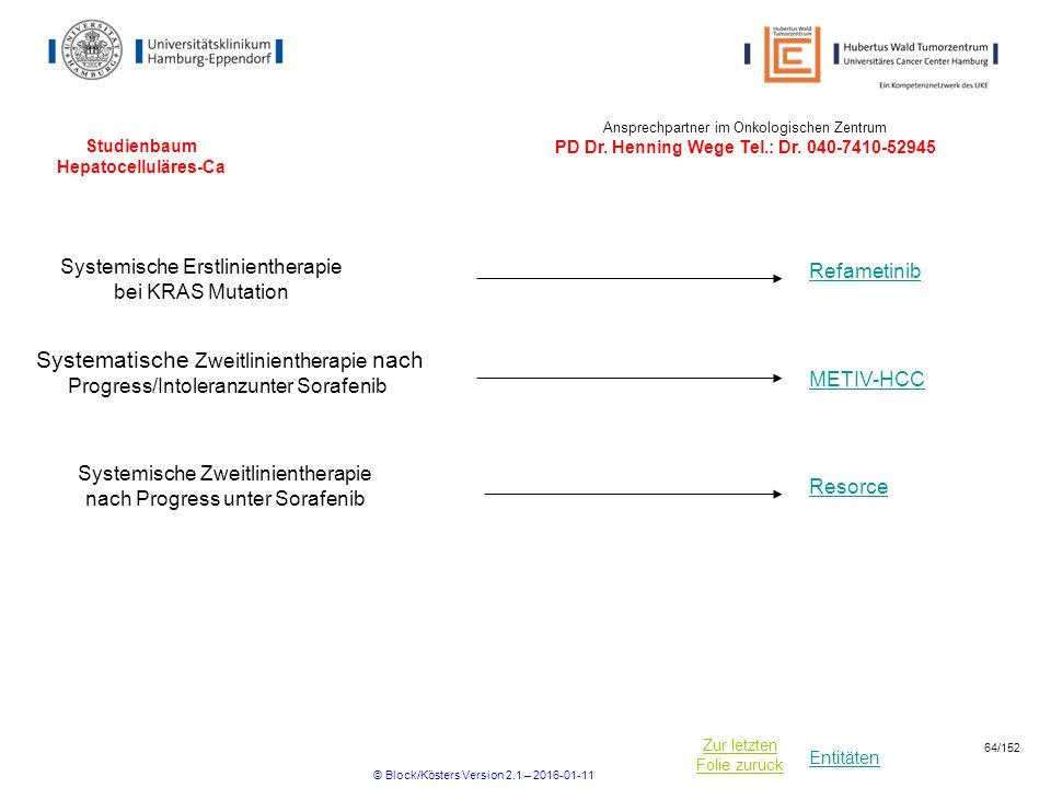 Entitäten Zur letzten Folie zurück Studienbaum Hepatocelluläres-Ca Refametinib METIV-HCC Systemische Erstlinientherapie bei KRAS Mutation Resorce Ansprechpartner im Onkologischen Zentrum PD Dr.