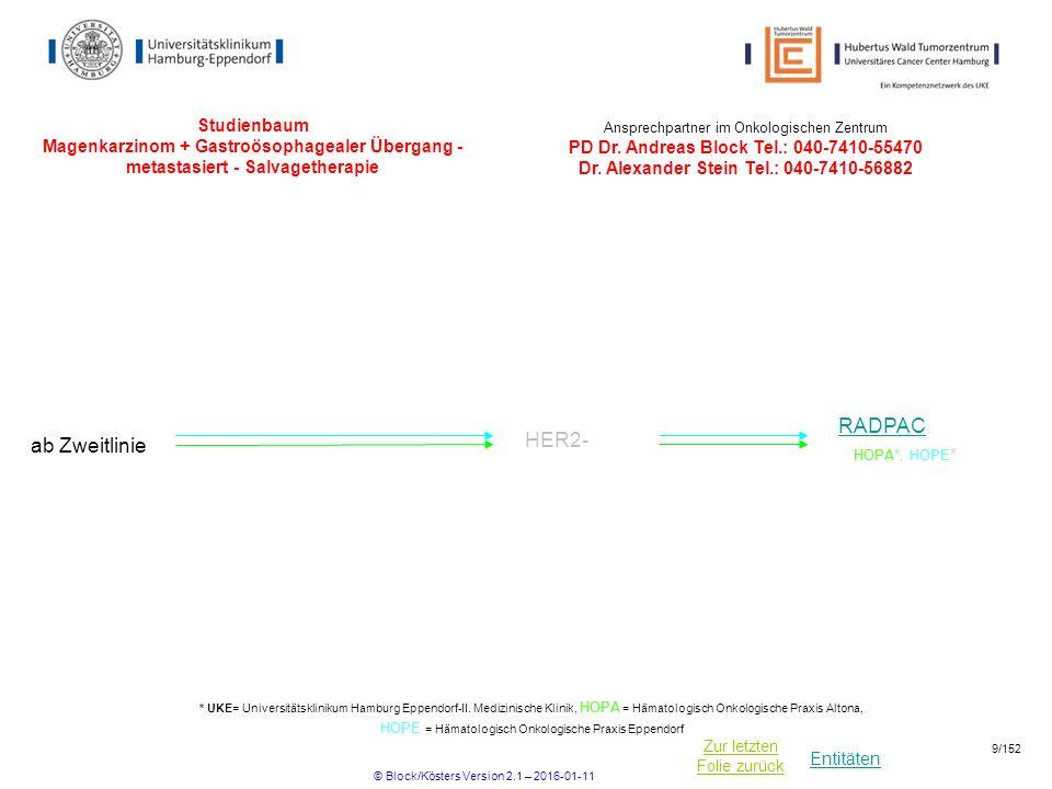 Entitäten Zur letzten Folie zurück Studienbaum Magenkarzinom + Gastroösophagealer Übergang - metastasiert - Salvagetherapie HER2- ab Zweitlinie RADPAC HOPA*, HOPE * * UKE= Universitätsklinikum Hamburg Eppendorf-II.