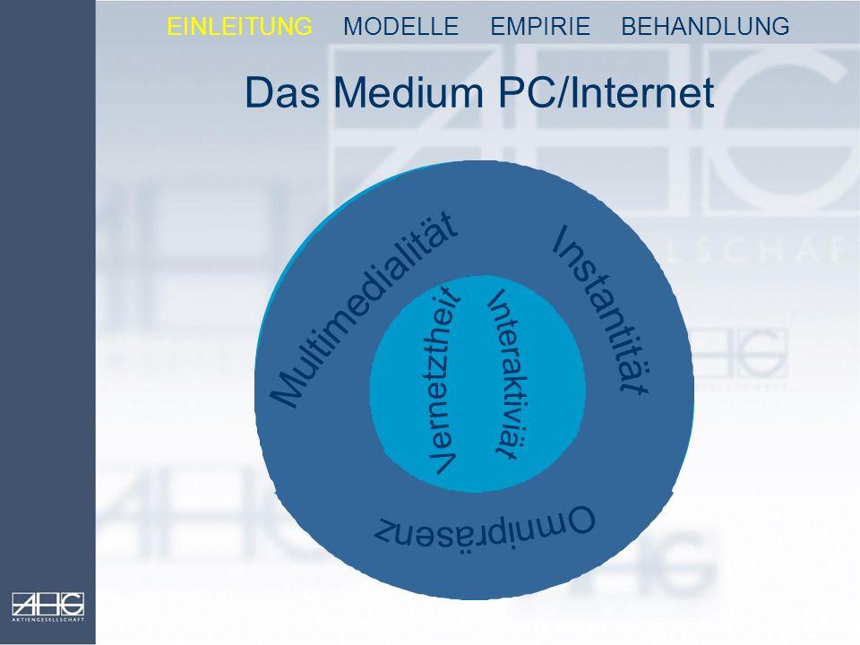 Das Medium PC/Internet EINLEITUNG MODELLE EMPIRIE BEHANDLUNG