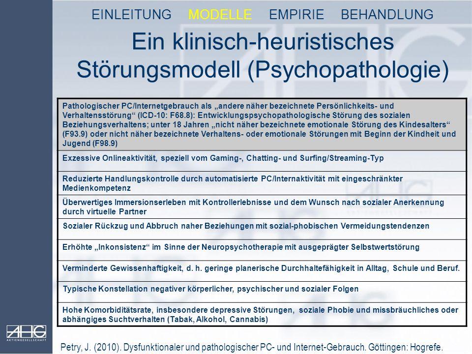 Ein klinisch-heuristisches Störungsmodell (Psychopathologie) Petry, J. (2010). Dysfunktionaler und pathologischer PC- und Internet-Gebrauch. Göttingen