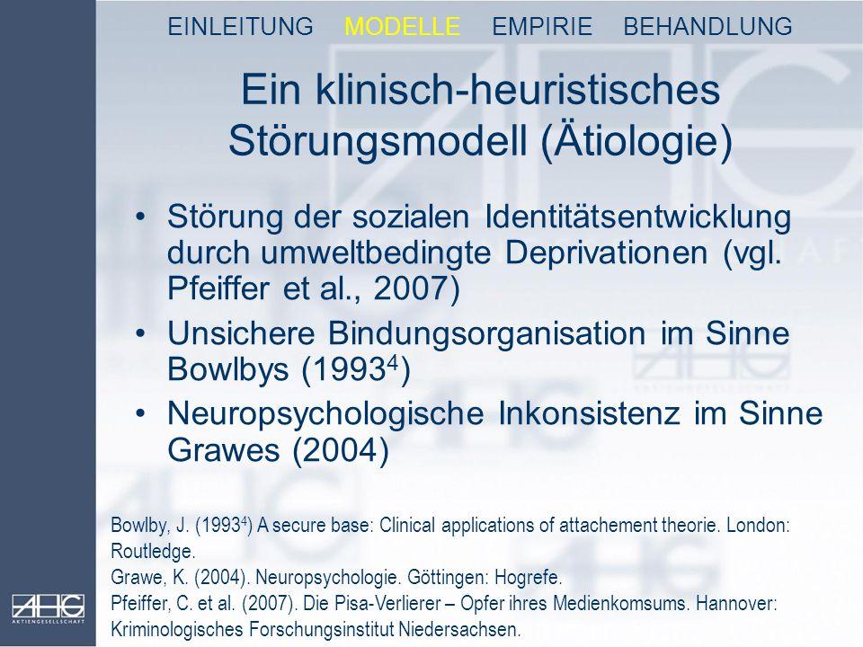 Ein klinisch-heuristisches Störungsmodell (Ätiologie) Störung der sozialen Identitätsentwicklung durch umweltbedingte Deprivationen (vgl. Pfeiffer et