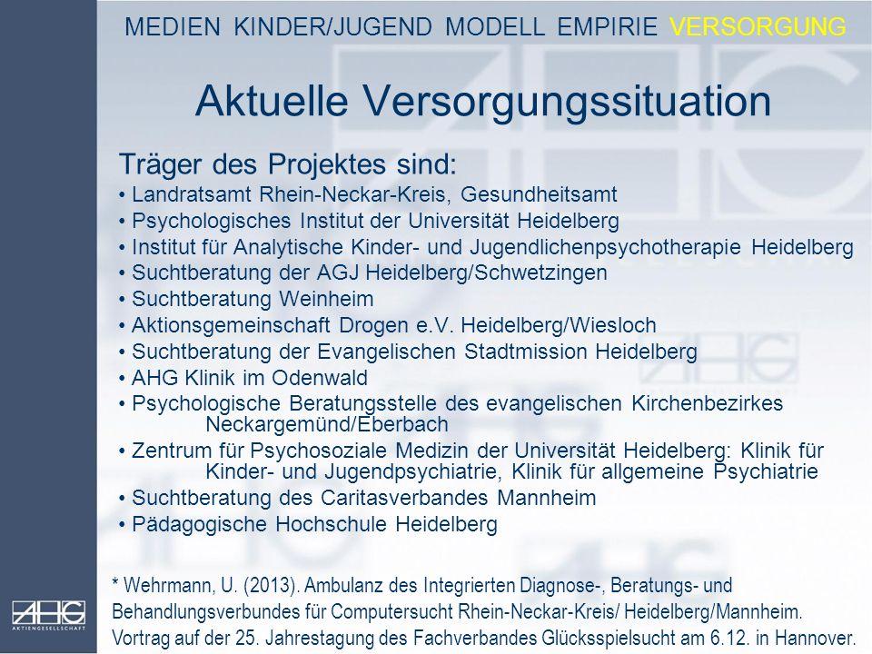 Aktuelle Versorgungssituation Träger des Projektes sind: Landratsamt Rhein-Neckar-Kreis, Gesundheitsamt Psychologisches Institut der Universität Heide