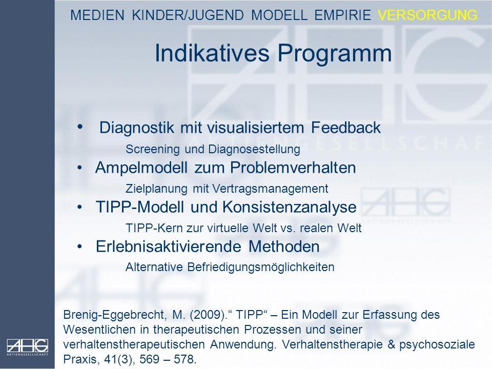 Indikatives Programm Diagnostik mit visualisiertem Feedback Screening und Diagnosestellung Ampelmodell zum Problemverhalten Zielplanung mit Vertragsma