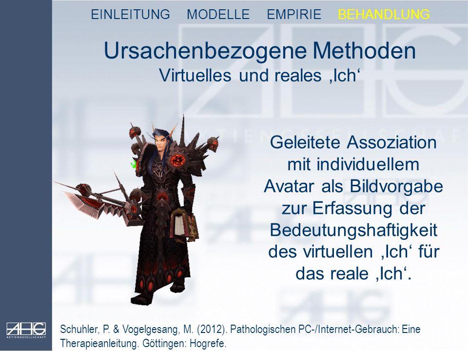Ursachenbezogene Methoden Virtuelles und reales 'Ich' Geleitete Assoziation mit individuellem Avatar als Bildvorgabe zur Erfassung der Bedeutungshafti