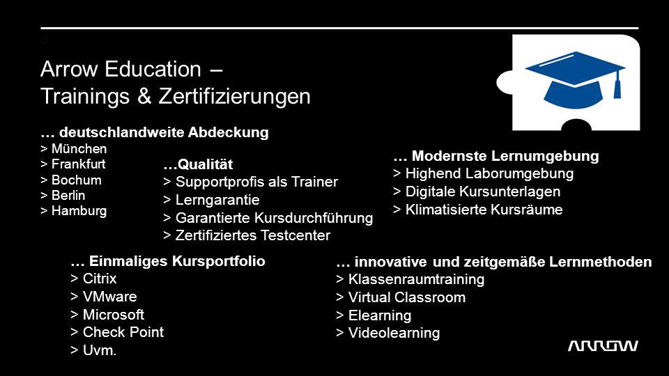 3 Arrow Education – Trainings & Zertifizierungen … deutschlandweite Abdeckung > München > Frankfurt > Bochum > Berlin > Hamburg … innovative und zeitgemäße Lernmethoden > Klassenraumtraining > Virtual Classroom > Elearning > Videolearning … Modernste Lernumgebung > Highend Laborumgebung > Digitale Kursunterlagen > Klimatisierte Kursräume … Einmaliges Kursportfolio > Citrix > VMware > Microsoft > Check Point > Uvm.