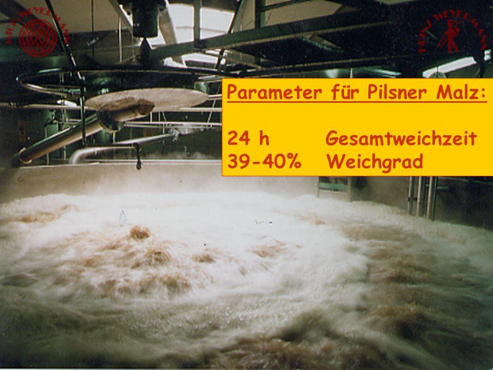 Weiche 2 Parameter für Pilsner Malz: 24 h Gesamtweichzeit 39-40% Weichgrad