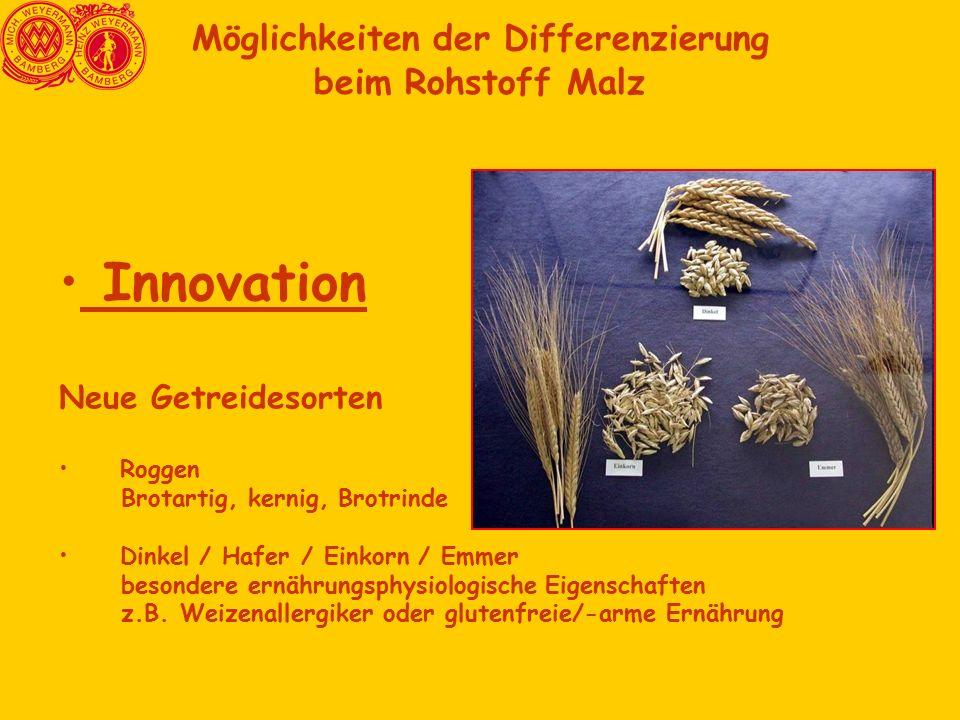 Möglichkeiten der Differenzierung beim Rohstoff Malz Innovation Neue Getreidesorten Roggen Brotartig, kernig, Brotrinde Dinkel / Hafer / Einkorn / Emmer besondere ernährungsphysiologische Eigenschaften z.B.