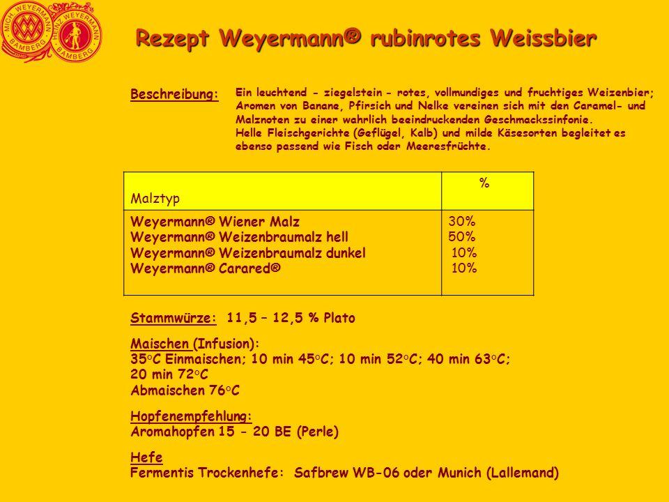 Rezept Weyermann® rubinrotes Weissbier Beschreibung: Malztyp % Weyermann® Wiener Malz Weyermann® Weizenbraumalz hell Weyermann® Weizenbraumalz dunkel