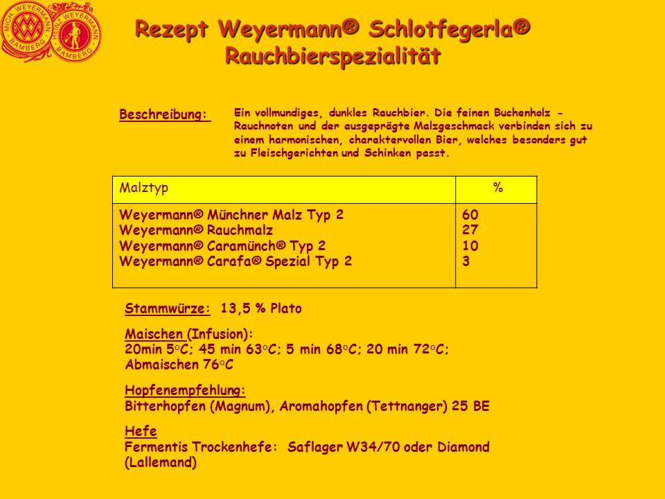 Rezept Weyermann® Schlotfegerla® Rauchbierspezialität Ein vollmundiges, dunkles Rauchbier. Die feinen Buchenholz - Rauchnoten und der ausgeprägte Malz