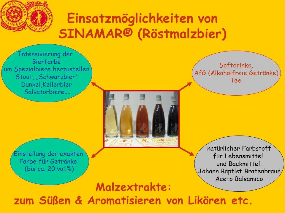 Softdrinks, AfG (Alkoholfreie Getränke) Tee natürlicher Farbstoff für Lebensmittel und Backmittel: Johann Baptist Bratenbraun Aceto Balsamico Intensiv