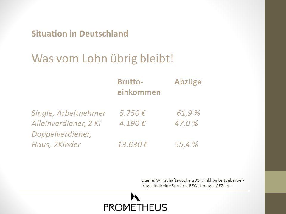 Situation in Deutschland Was vom Lohn übrig bleibt.