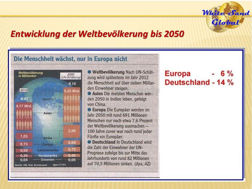 Entwicklung der Weltbevölkerung bis 2050