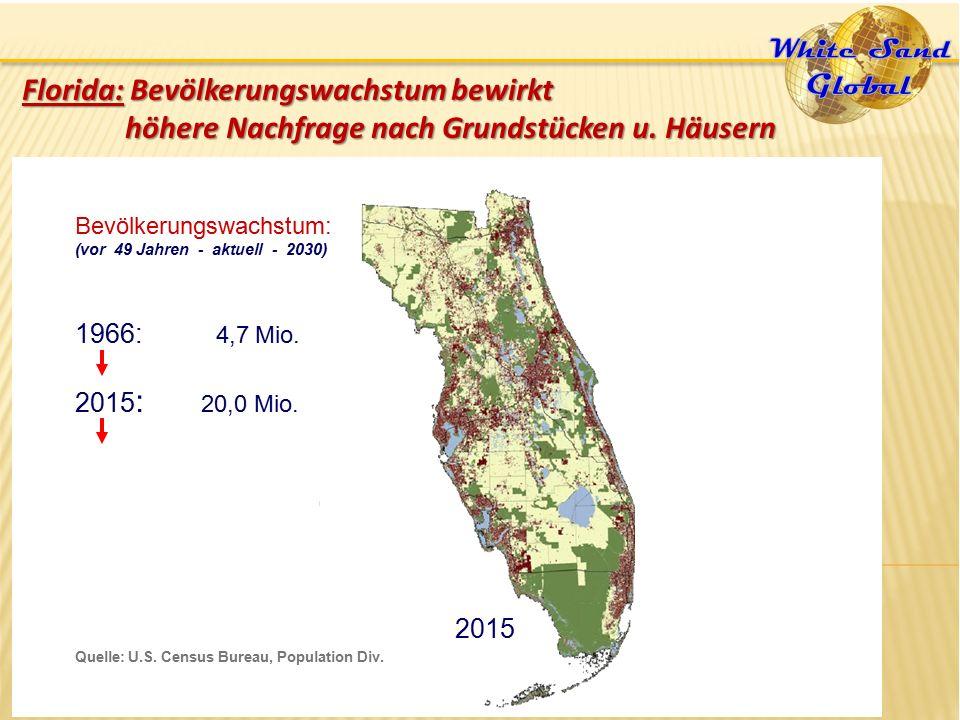 2015 2030 Bevölkerungswachstum: (vor 49 Jahren - aktuell - 2030) 1966: 4,7 Mio.