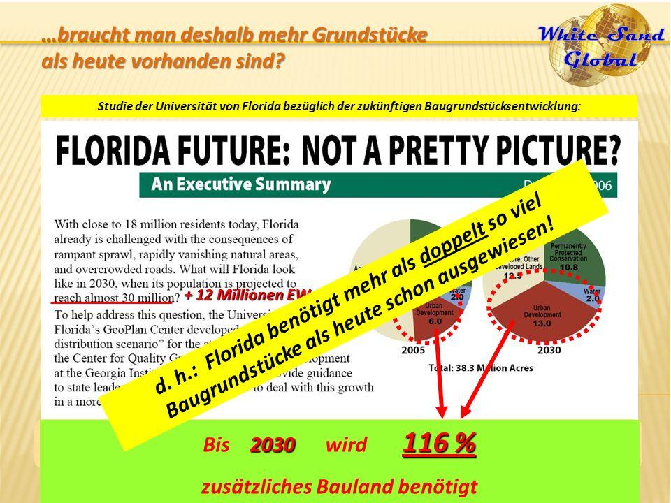 Studie der Universität von Florida bezüglich der zukünftigen Baugrundstücksentwicklung: …braucht man deshalb mehr Grundstücke als heute vorhanden sind.