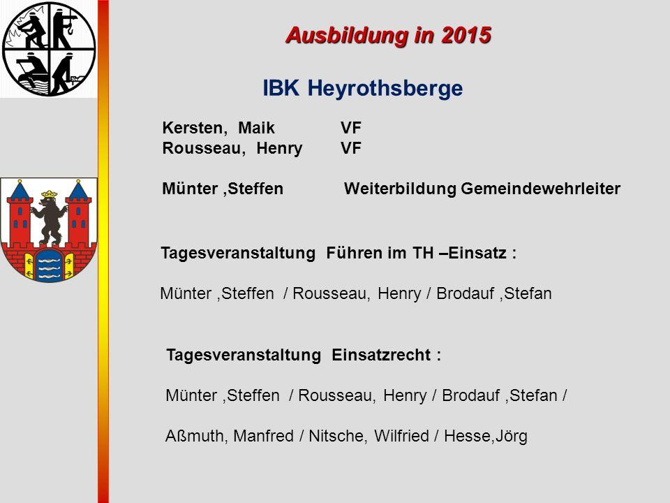 Ausbildung in 2015 IBK Heyrothsberge Kersten, Maik VF Rousseau, Henry VF Münter,Steffen Weiterbildung Gemeindewehrleiter Tagesveranstaltung Einsatzrec
