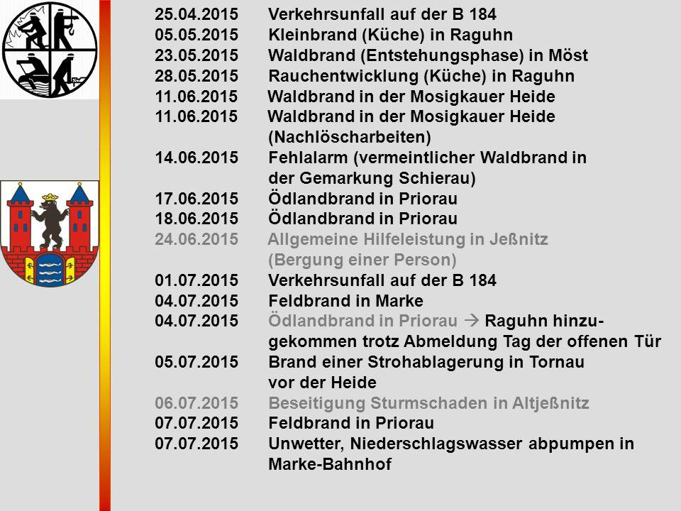 25.04.2015 Verkehrsunfall auf der B 184 05.05.2015 Kleinbrand (Küche) in Raguhn 23.05.2015 Waldbrand (Entstehungsphase) in Möst 28.05.2015 Rauchentwic