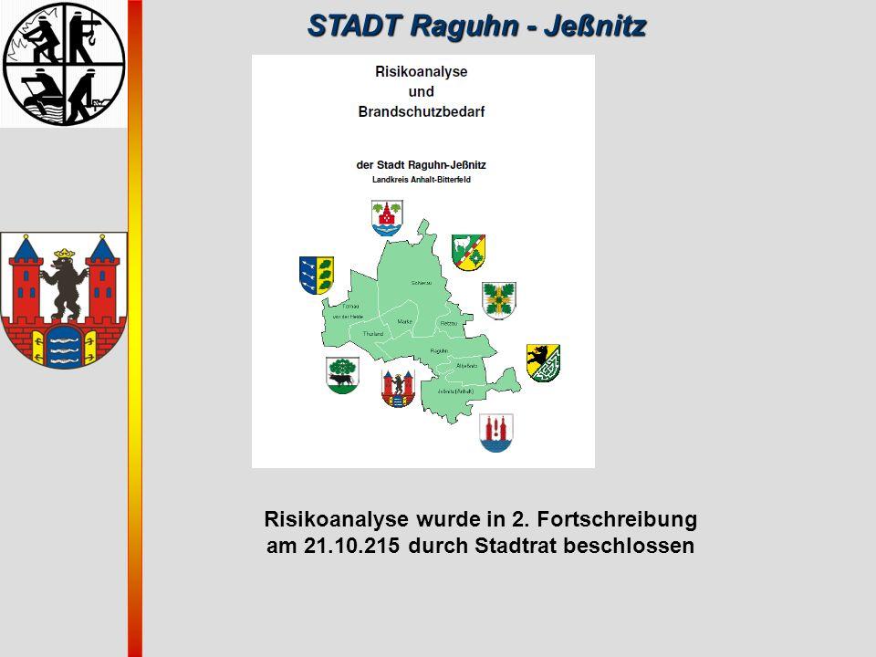STADT Raguhn - Jeßnitz Risikoanalyse wurde in 2. Fortschreibung am 21.10.215 durch Stadtrat beschlossen