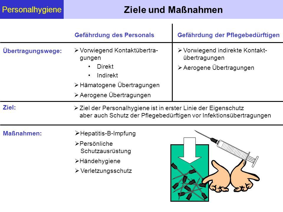 """Personalhygiene Regelwerke zur Personalhygiene  Arbeitsschutzgesetz  Biostoffverordnung  Gefahrstoffverordnung  Berufsgenossenschaftliche Vorschriften und Regelwerke (""""Unfallverhütungsvorschriften )  Richtlinien und Empfehlungen der Kommission für Krankenhaus- hygiene und Infektionsprävention (KRINKO) am Robert Koch Institut (RKI) Gefährdung des PersonalsGefährdung der Pflegebedürftigen §"""