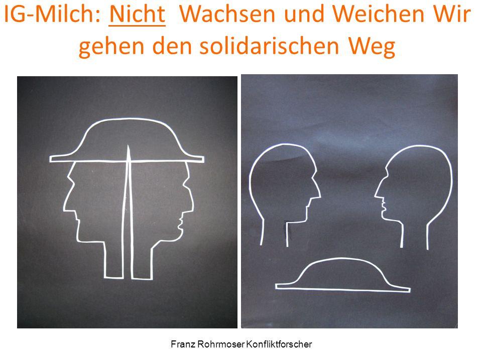 IG-Milch: Nicht Wachsen und Weichen Wir gehen den solidarischen Weg Franz Rohrmoser Konfliktforscher