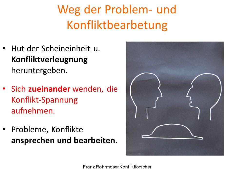 Weg der Problem- und Konfliktbearbetung Hut der Scheineinheit u. Konfliktverleugnung heruntergeben. Sich zueinander wenden, die Konflikt-Spannung aufn