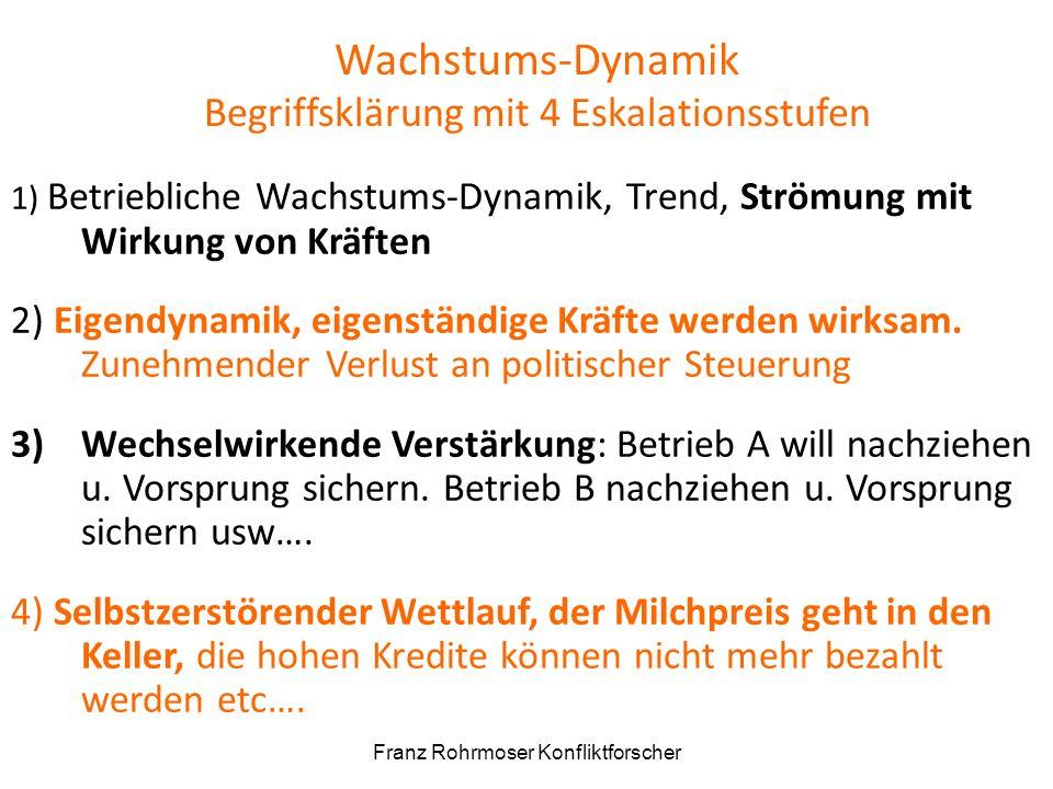 Wachstums-Dynamik Begriffsklärung mit 4 Eskalationsstufen 1) Betriebliche Wachstums-Dynamik, Trend, Strömung mit Wirkung von Kräften 2) Eigendynamik,