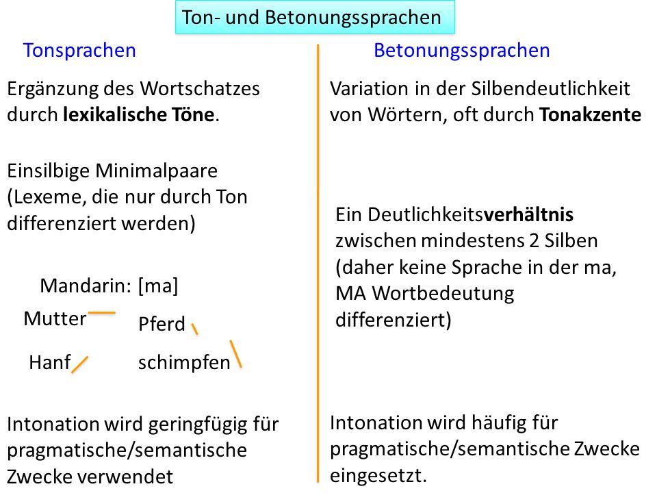 Ton- und Betonungssprachen Ohne Ton, ohne (Wort)betonung: Französisch, Koreanisch * Peng et al.