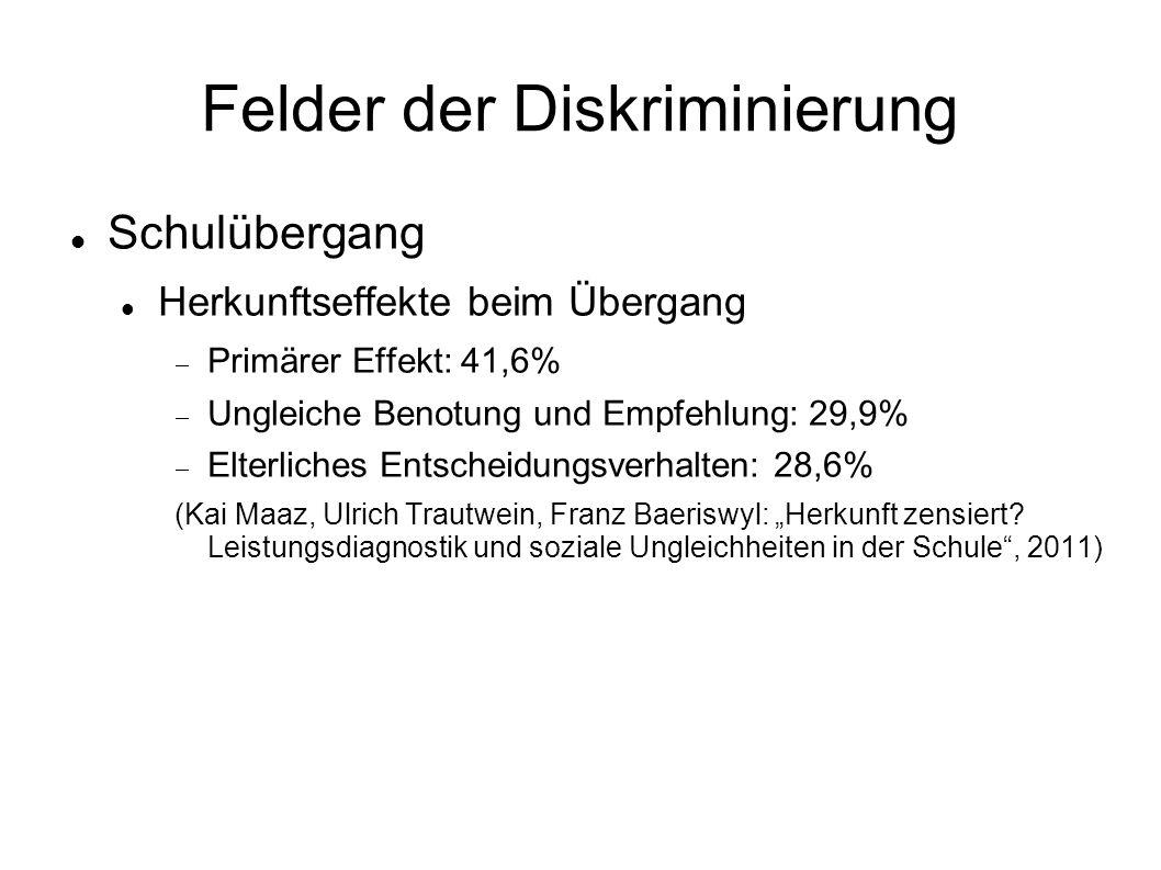 """Felder der Diskriminierung Schulübergang Herkunftseffekte beim Übergang  Primärer Effekt: 41,6%  Ungleiche Benotung und Empfehlung: 29,9%  Elterliches Entscheidungsverhalten: 28,6% (Kai Maaz, Ulrich Trautwein, Franz Baeriswyl: """"Herkunft zensiert."""