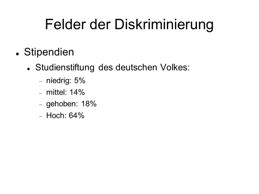 Felder der Diskriminierung Stipendien Studienstiftung des deutschen Volkes:  niedrig: 5%  mittel: 14%  gehoben: 18%  Hoch: 64%