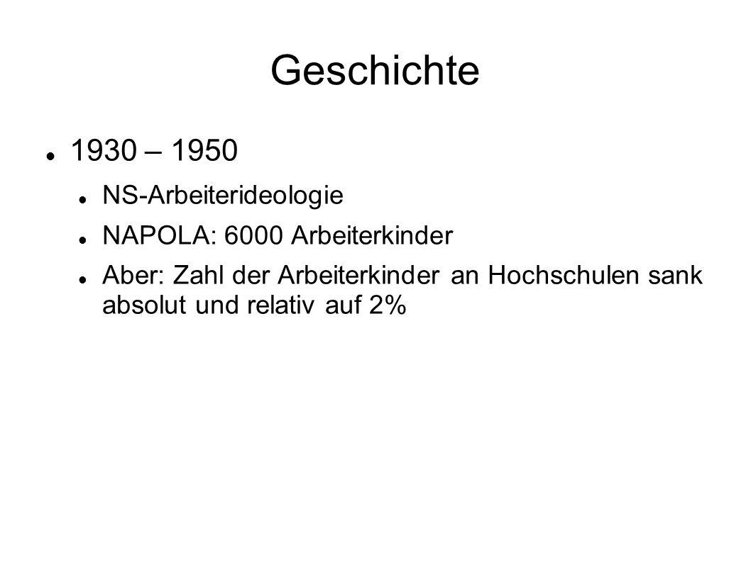 Geschichte 1930 – 1950 NS-Arbeiterideologie NAPOLA: 6000 Arbeiterkinder Aber: Zahl der Arbeiterkinder an Hochschulen sank absolut und relativ auf 2%