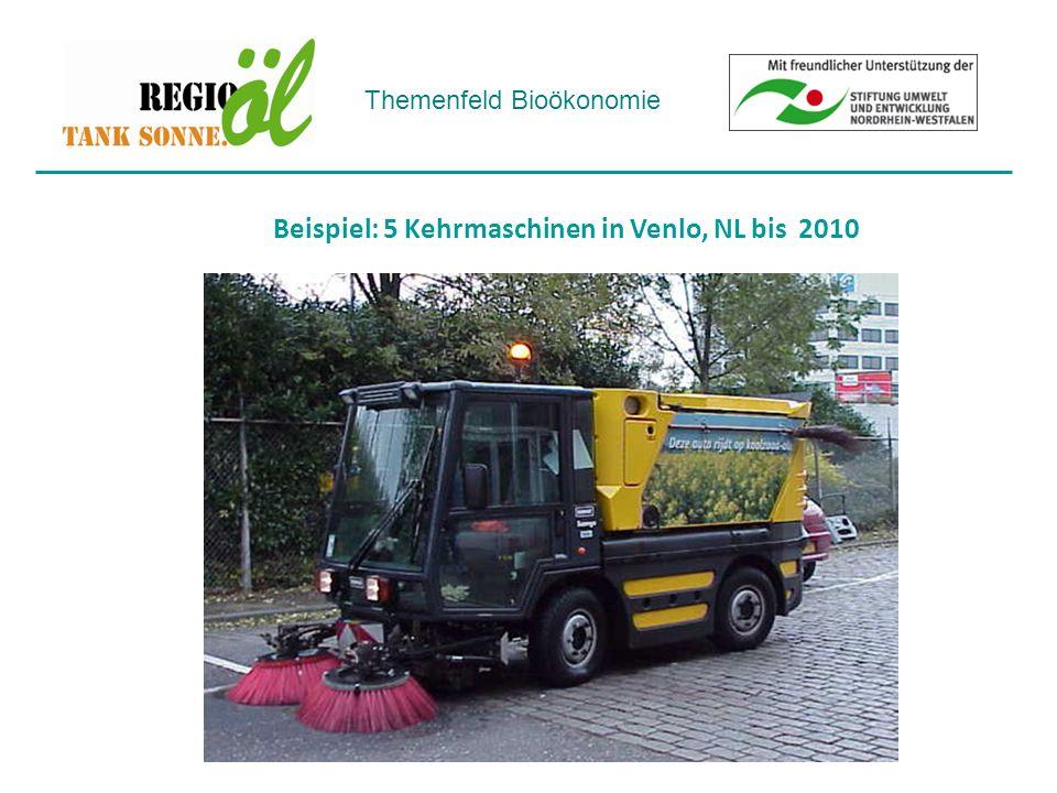 Themenfeld Bioökonomie Beispiel: 5 Kehrmaschinen in Venlo, NL bis 2010