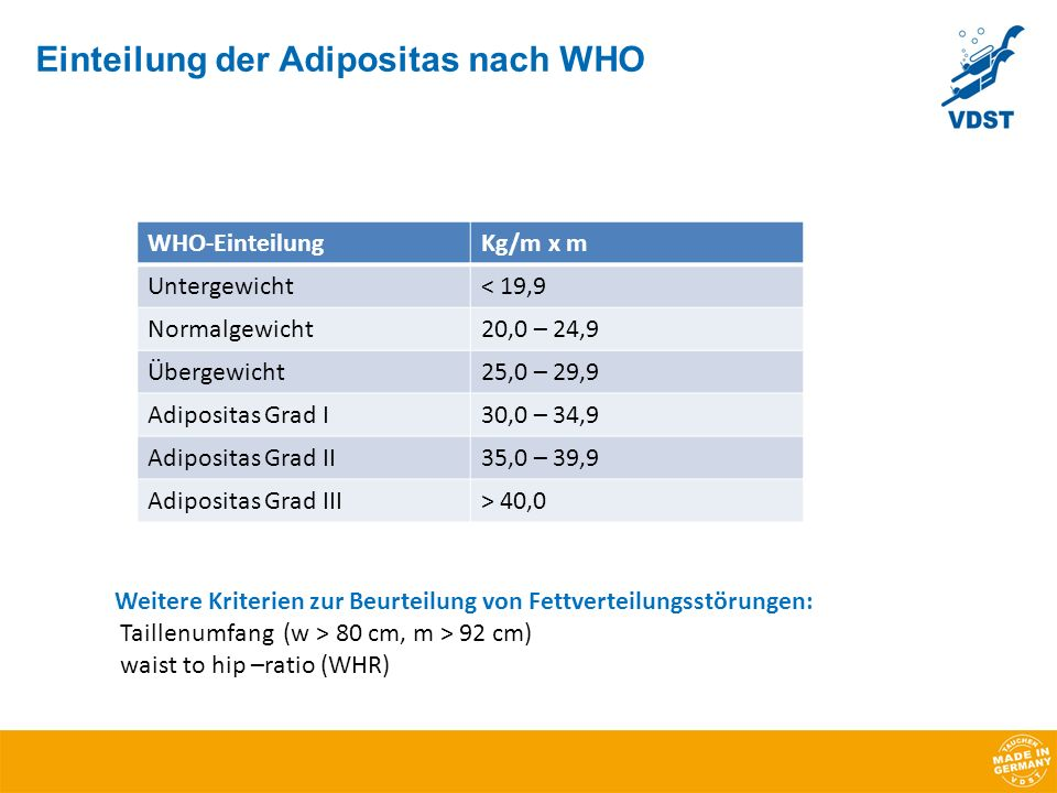 Risiko DCS bei Adipositas geringe Leistungsfähigkeit = hohes DCS-Risiko DCS-Risiko steigt besonders bei flachen Wiederholungstauchgängen (wiederholte Aufsättigung ohne ausreichende Entsättigung) DCS-Symptomatik kann zeitlich deutlich verzögert einsetzen Gefahr der Dehydratation bei Adipösen größer
