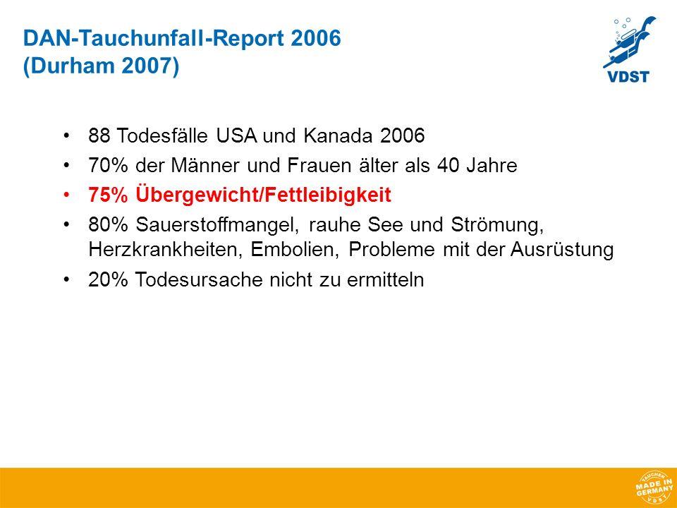 Incidence and risk factors for symptoms of decompression sickness among male and female dive masters and instructors – a retrospective cohort study Hagberg M, Ornhagen H Undersea Hyperb Med 2003 30 2, :93-102 Fragebogen-Untersuchung an 2380 DM und TL (PADI, NAUI, CMAS) in Schweden (Stichpunkt 01.01.1999) Rücklauf 73% (m 1516 w 226) 190 Taucher mit DCS (m 1,52/1000 TG w 1,27/1000 TG) Ergebnis: Kein Unterschied in der Häufigkeit eines DCS in Abhängigkeit von Alter, Geschlecht, Asthma, Übergewicht oder Alkoholkonsum