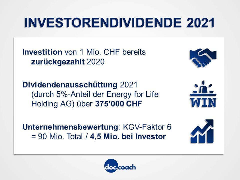 INVESTORENDIVIDENDE 2021 Investition von 1 Mio.